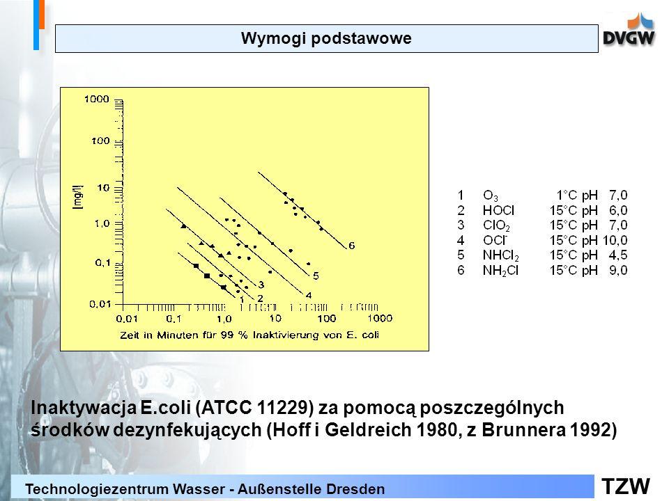 Wymogi podstawowe Inaktywacja E.coli (ATCC 11229) za pomocą poszczególnych środków dezynfekujących (Hoff i Geldreich 1980, z Brunnera 1992)
