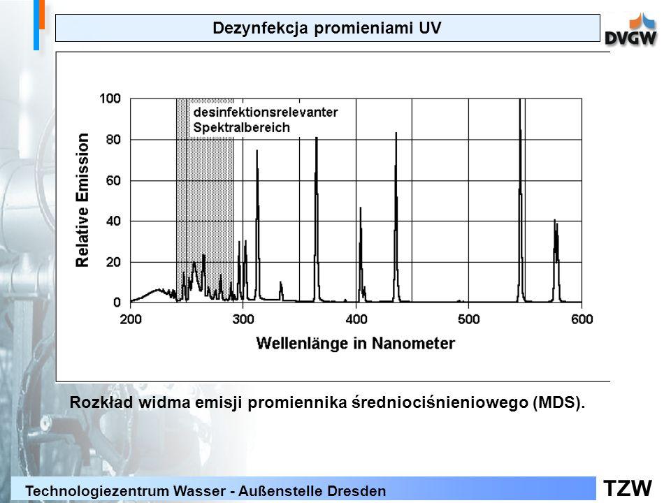 Dezynfekcja promieniami UV