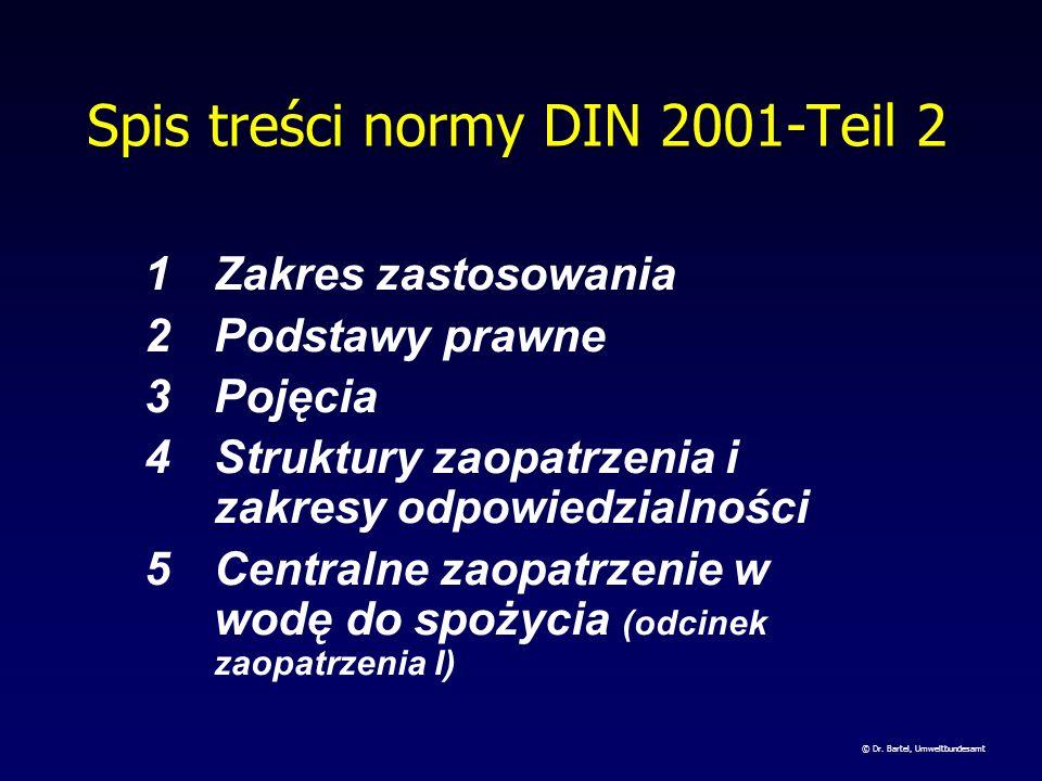 Spis treści normy DIN 2001-Teil 2