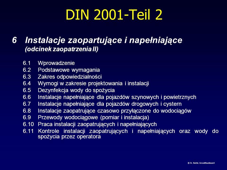 DIN 2001-Teil 2 Instalacje zaopartujące i napełniające
