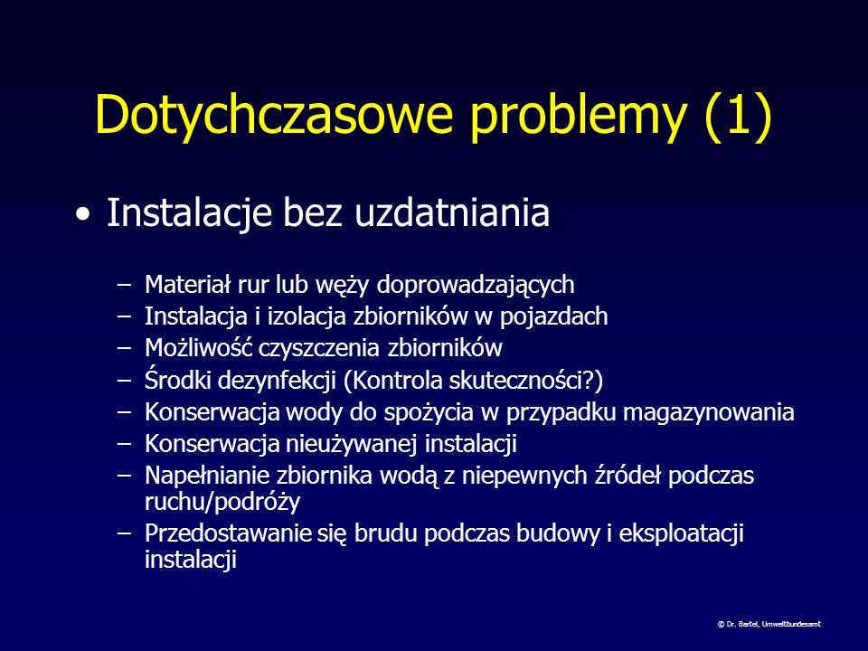 Dotychczasowe problemy (1)