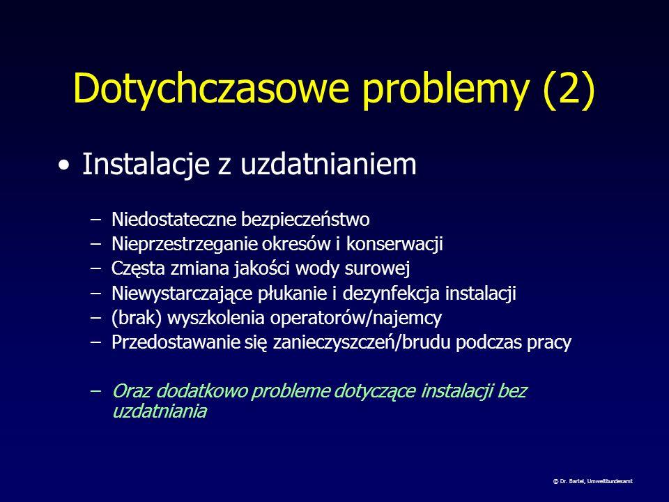 Dotychczasowe problemy (2)