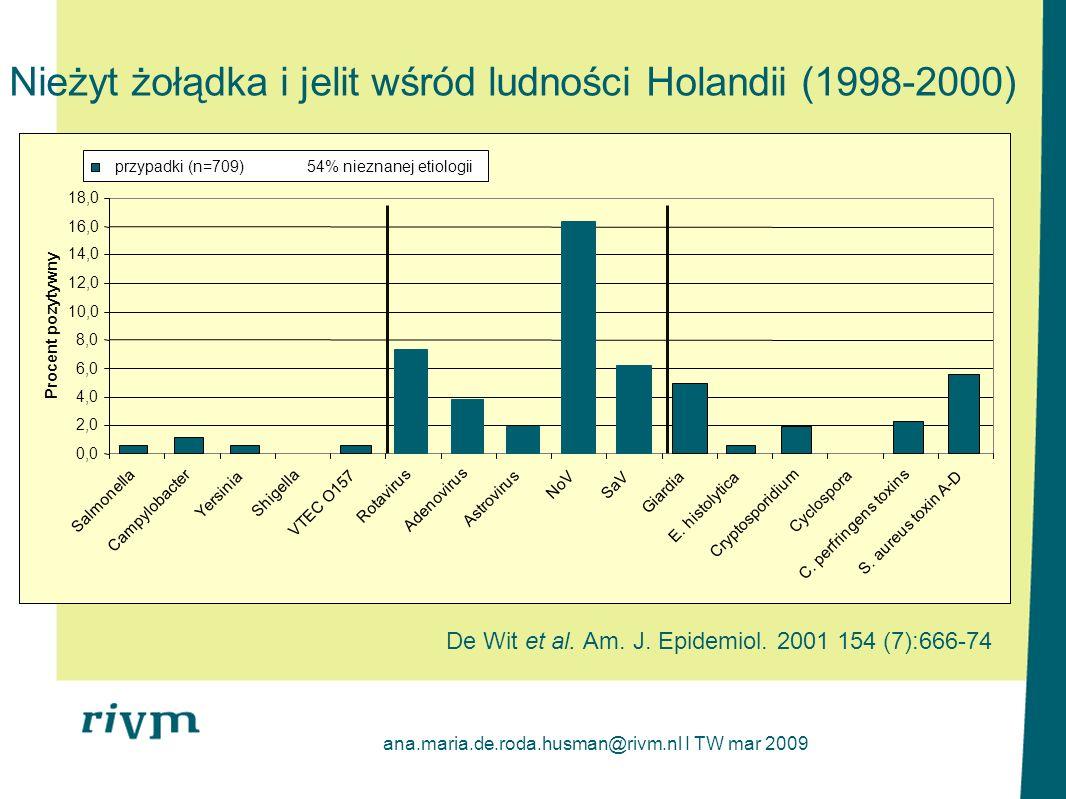 Nieżyt żołądka i jelit wśród ludności Holandii (1998-2000)