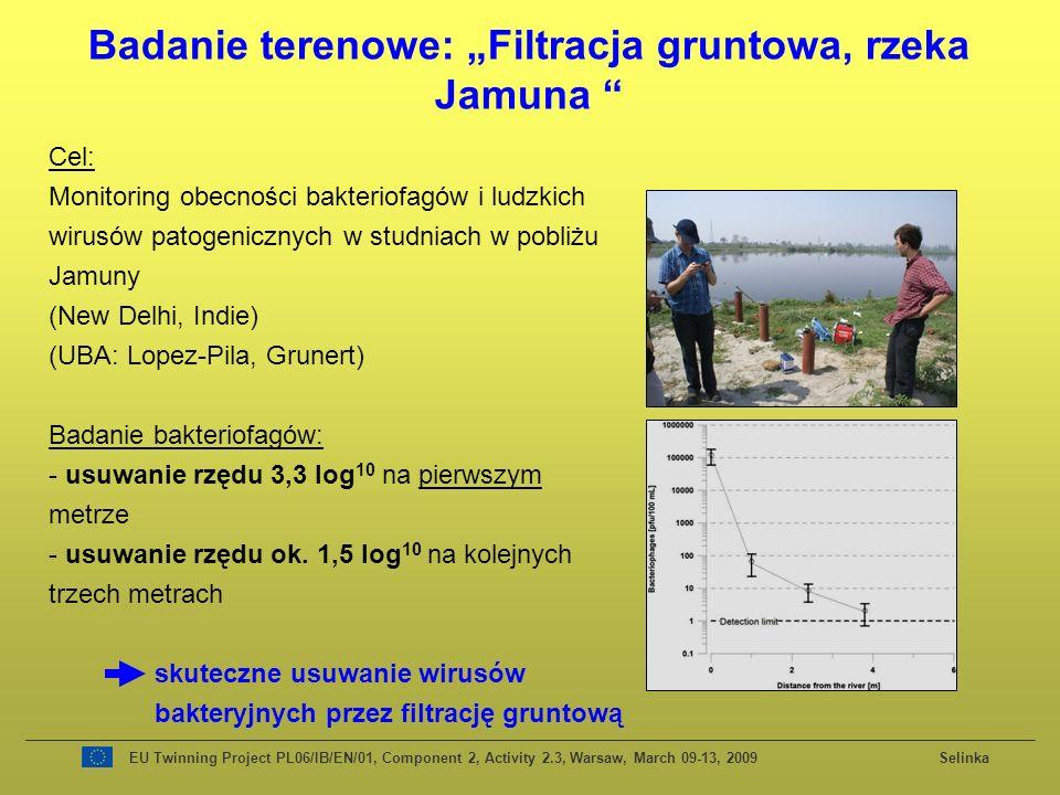 """Badanie terenowe: """"Filtracja gruntowa, rzeka Jamuna"""