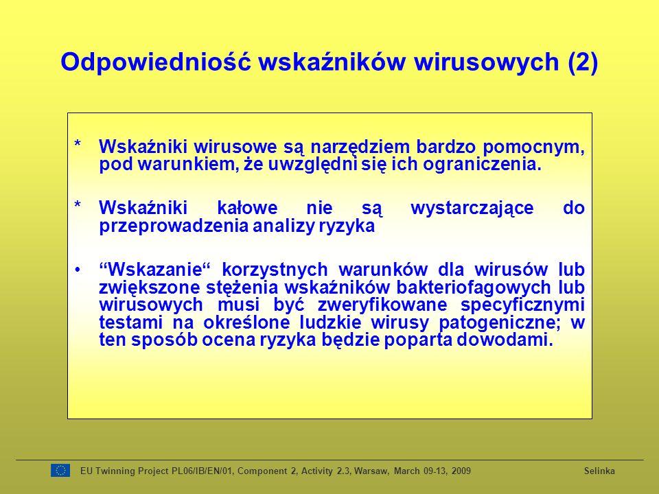 Odpowiedniość wskaźników wirusowych (2)