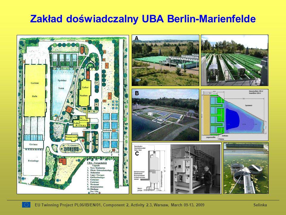 Zakład doświadczalny UBA Berlin-Marienfelde