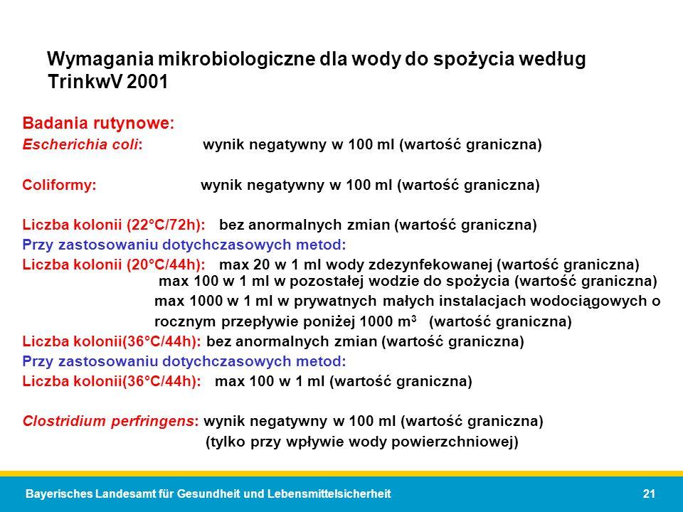 Wymagania mikrobiologiczne dla wody do spożycia według TrinkwV 2001