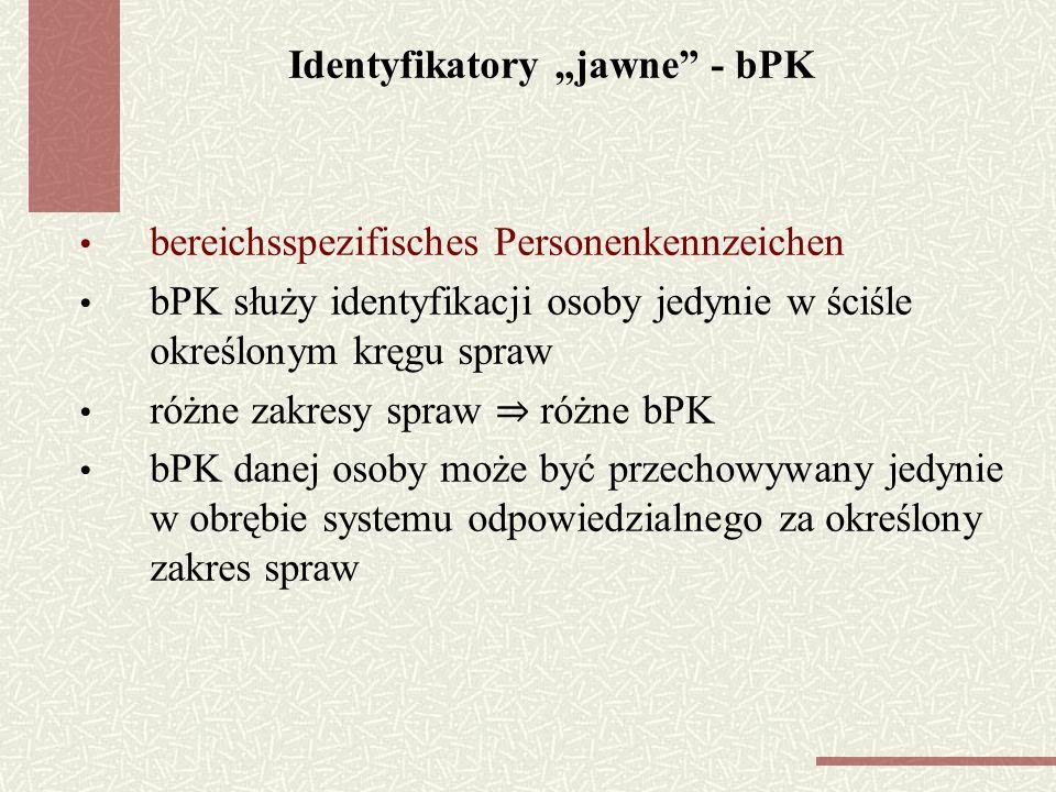 "Identyfikatory ""jawne - bPK"
