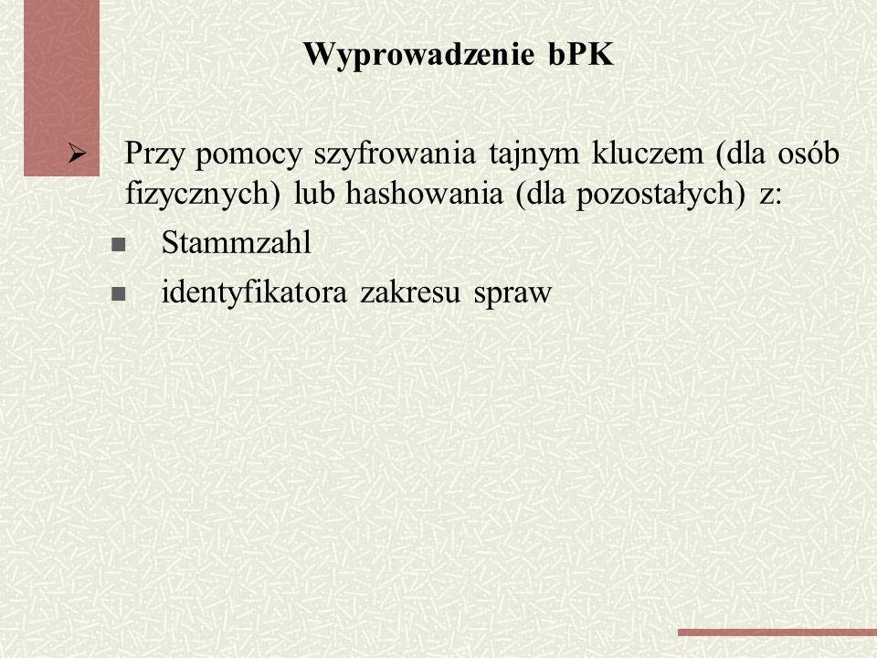 Wyprowadzenie bPK Przy pomocy szyfrowania tajnym kluczem (dla osób fizycznych) lub hashowania (dla pozostałych) z: