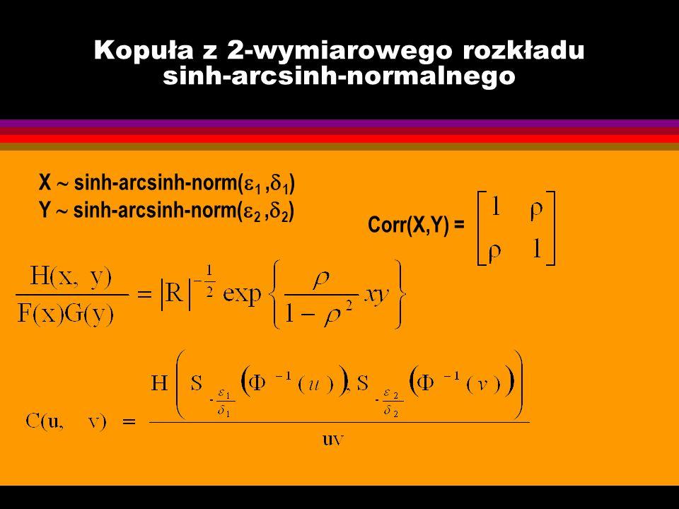 Kopuła z 2-wymiarowego rozkładu sinh-arcsinh-normalnego