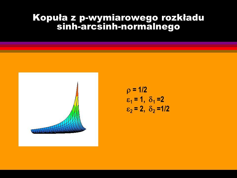 Kopuła z p-wymiarowego rozkładu sinh-arcsinh-normalnego