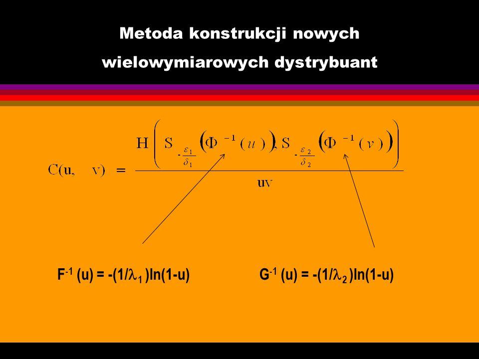 Metoda konstrukcji nowych wielowymiarowych dystrybuant