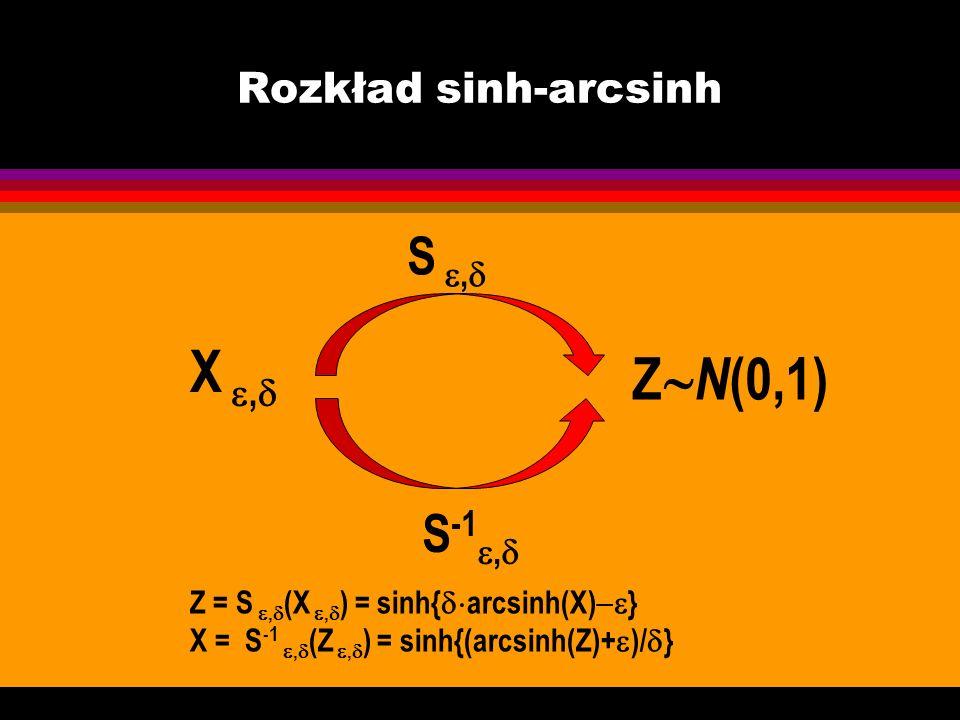 X , ZN(0,1) S , S-1, Rozkład sinh-arcsinh