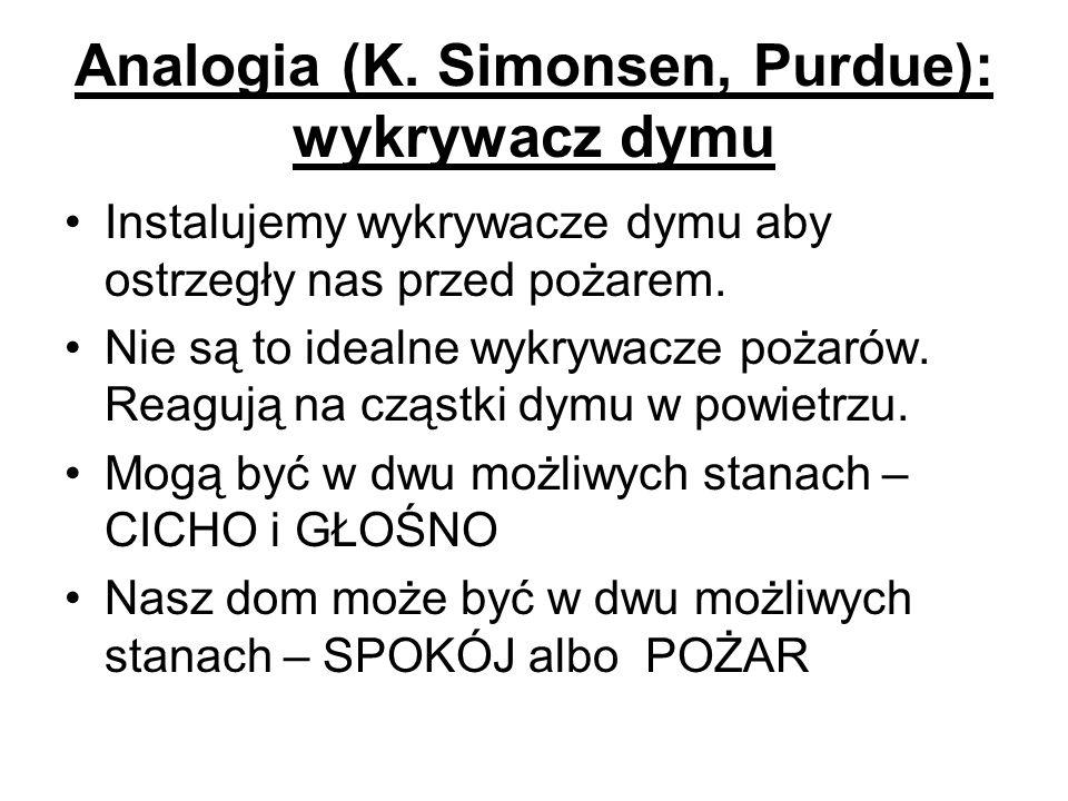 Analogia (K. Simonsen, Purdue): wykrywacz dymu