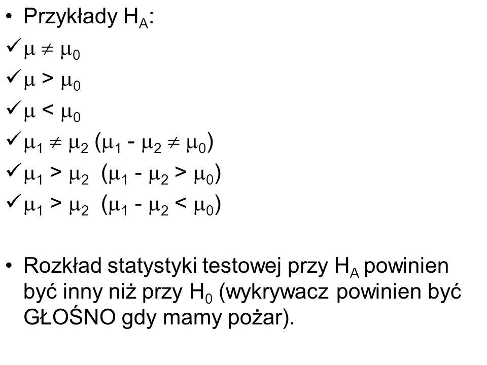 Przykłady HA:   0.  > 0.  < 0. 1  2 (1 - 2  0) 1 > 2 (1 - 2 > 0) 1 > 2 (1 - 2 < 0)
