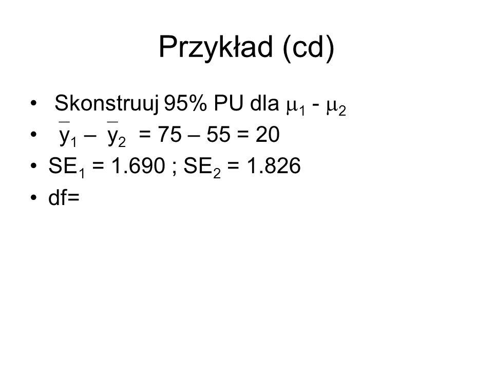 Przykład (cd) Skonstruuj 95% PU dla 1 - 2 y1 –y2 = 75 – 55 = 20