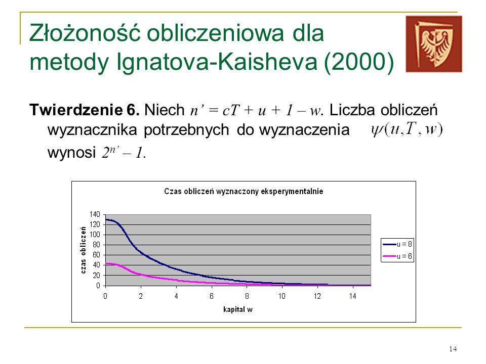 Złożoność obliczeniowa dla metody Ignatova-Kaisheva (2000)