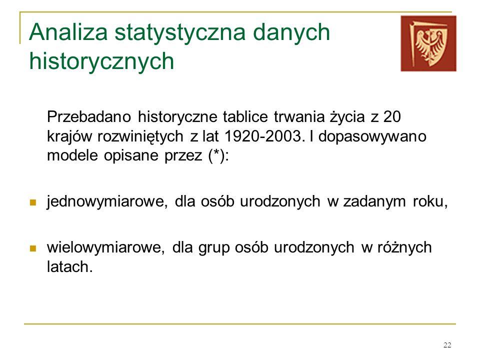 Analiza statystyczna danych historycznych