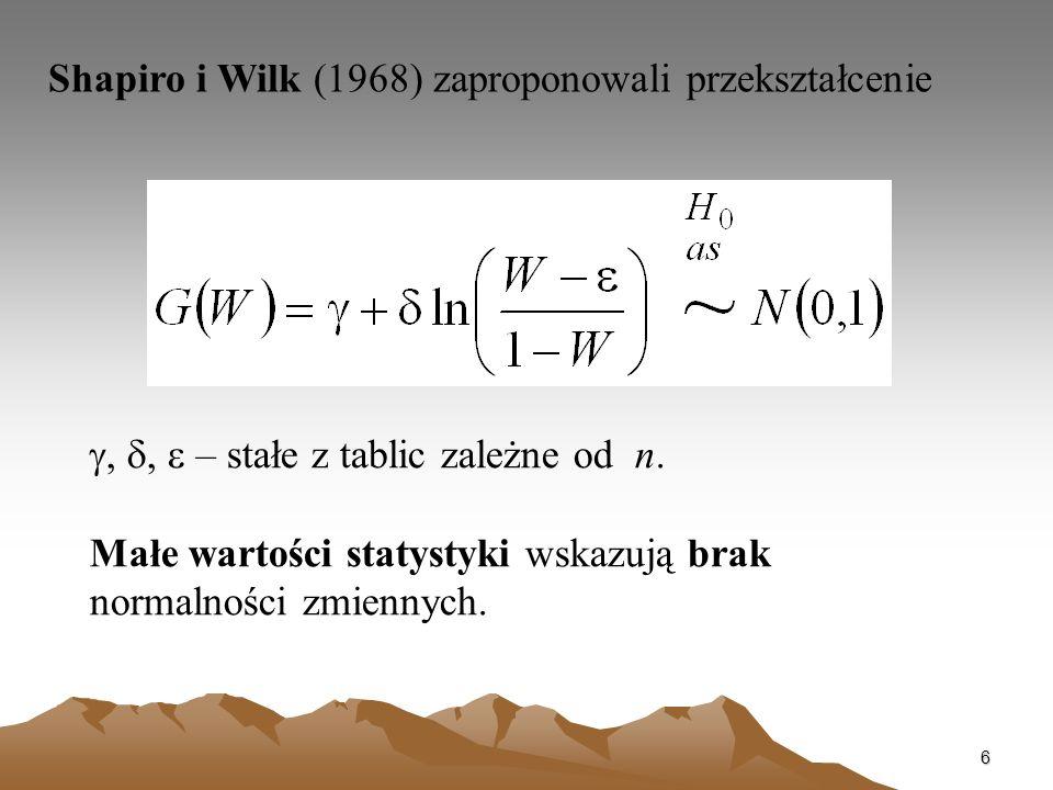 Shapiro i Wilk (1968) zaproponowali przekształcenie
