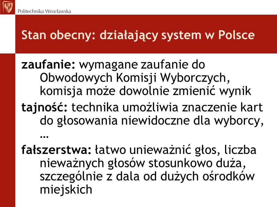 Stan obecny: działający system w Polsce