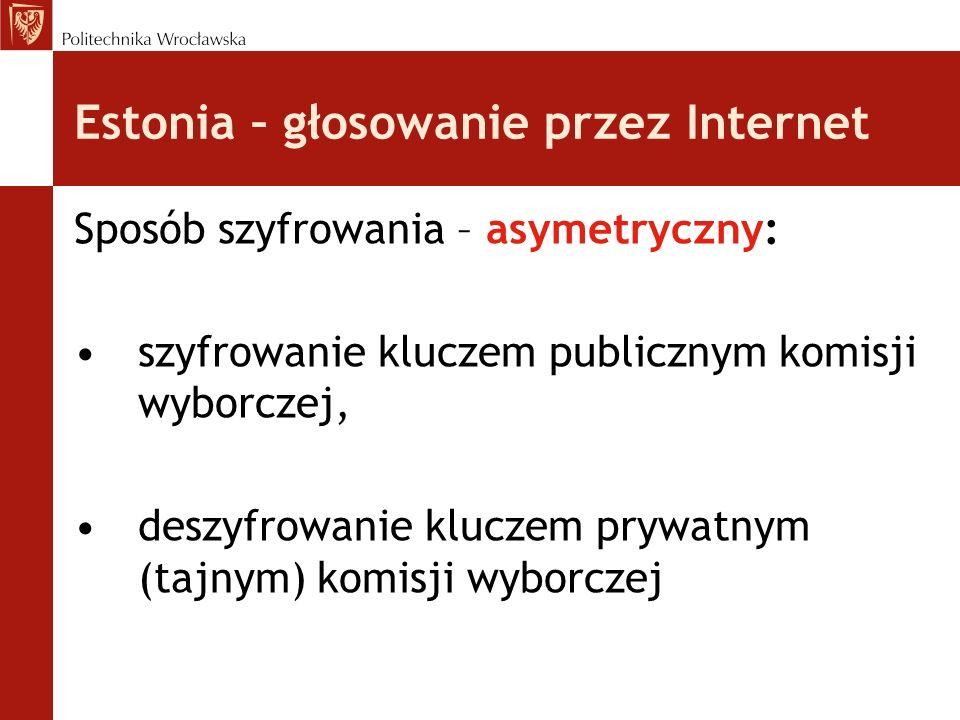 Estonia – głosowanie przez Internet