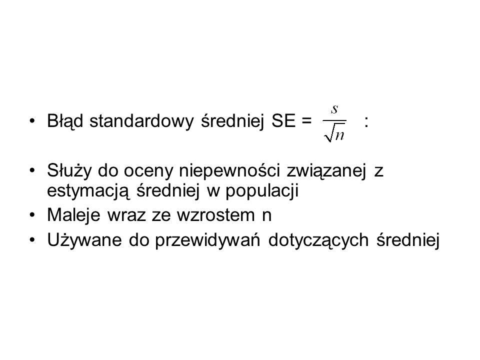 Błąd standardowy średniej SE = :