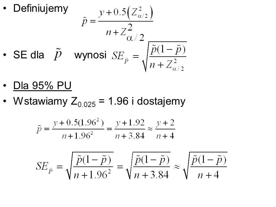 Definiujemy SE dla wynosi Dla 95% PU Wstawiamy Z0.025 = 1.96 i dostajemy
