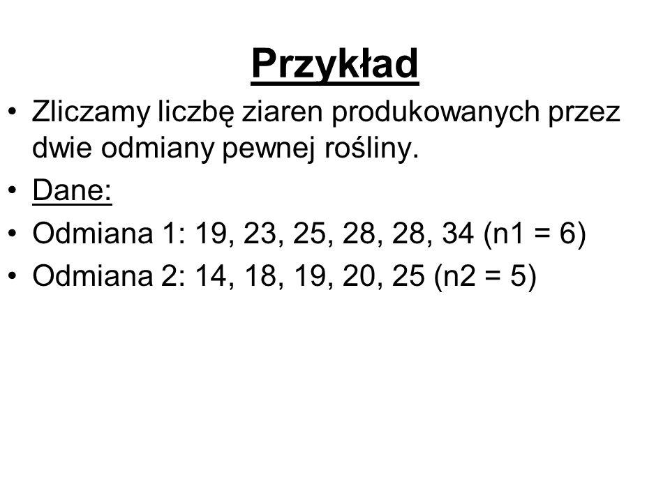 Przykład Zliczamy liczbę ziaren produkowanych przez dwie odmiany pewnej rośliny. Dane: Odmiana 1: 19, 23, 25, 28, 28, 34 (n1 = 6)