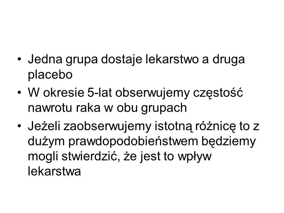 Jedna grupa dostaje lekarstwo a druga placebo