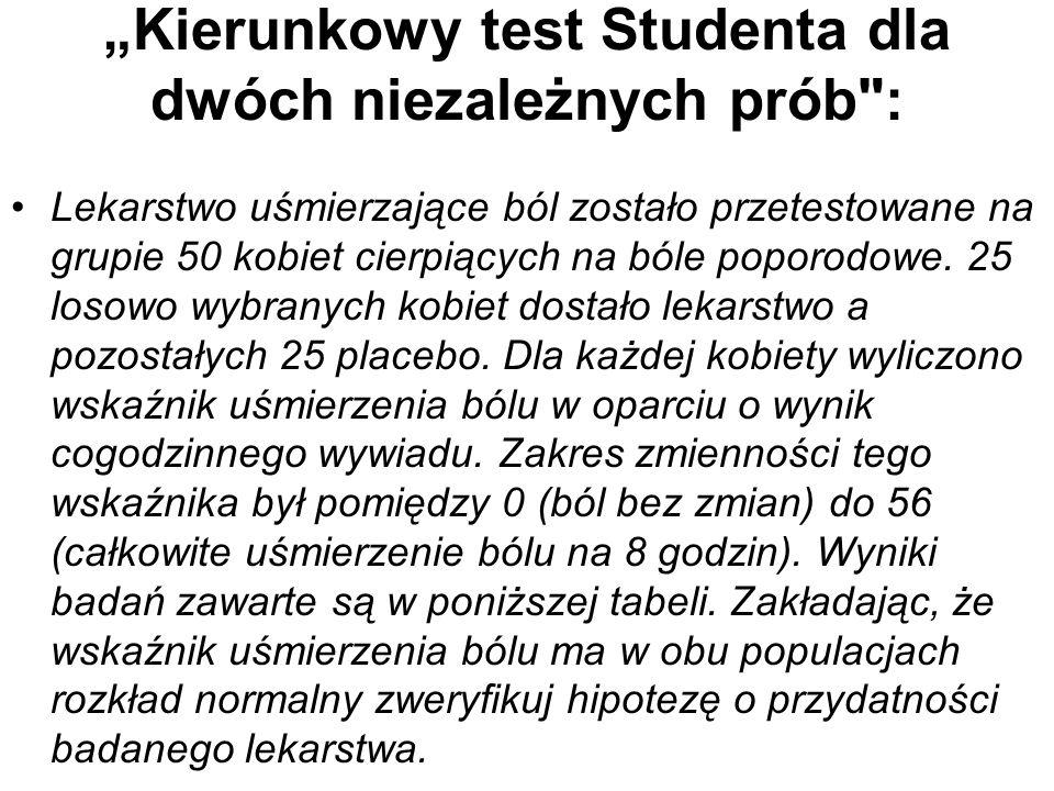 """""""Kierunkowy test Studenta dla dwóch niezależnych prób :"""