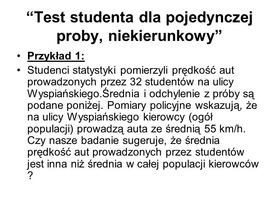Test studenta dla pojedynczej proby, niekierunkowy