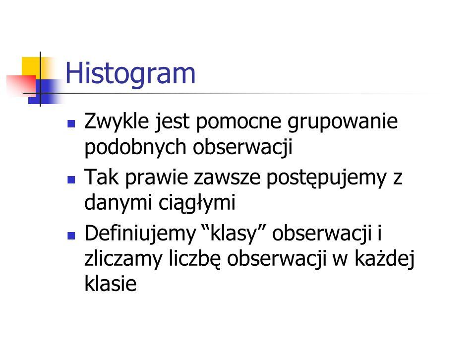 Histogram Zwykle jest pomocne grupowanie podobnych obserwacji