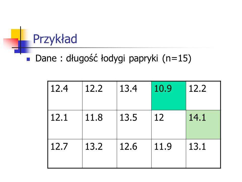 Przykład Dane : długość łodygi papryki (n=15) 12.4 12.2 13.4 10.9 12.1
