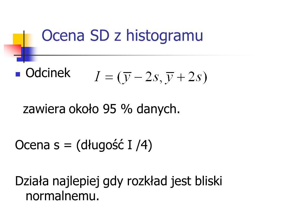 Ocena SD z histogramu Odcinek zawiera około 95 % danych.