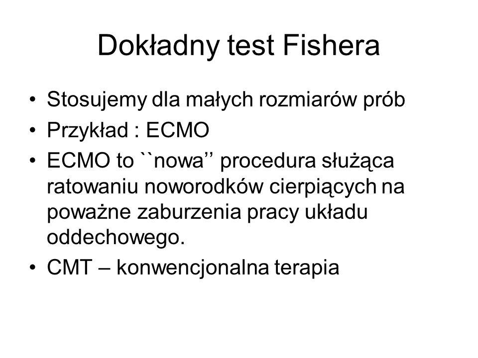 Dokładny test Fishera Stosujemy dla małych rozmiarów prób