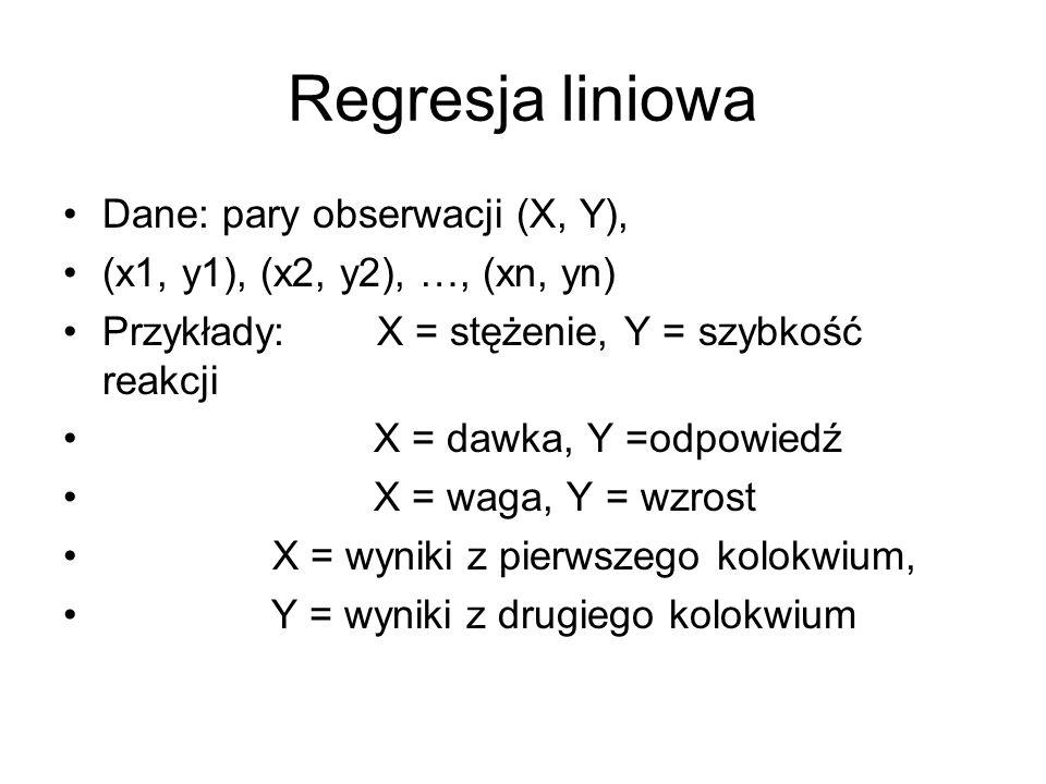 Regresja liniowa Dane: pary obserwacji (X, Y),