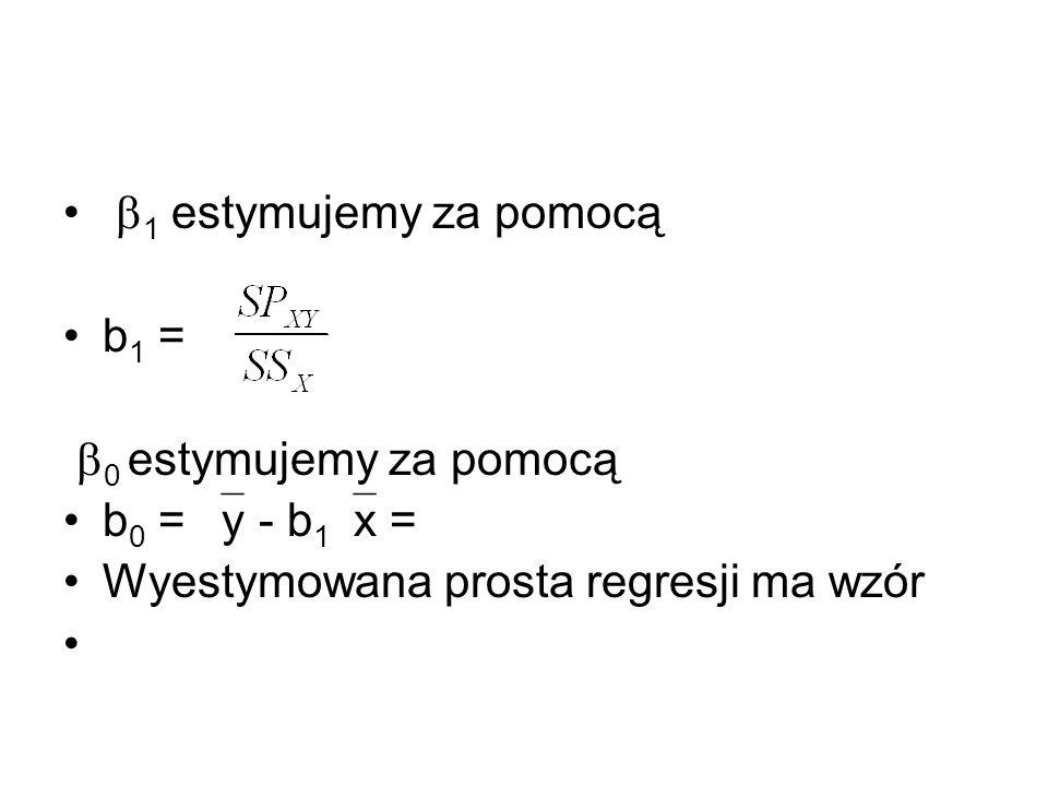 1 estymujemy za pomocą b1 = 0 estymujemy za pomocą.