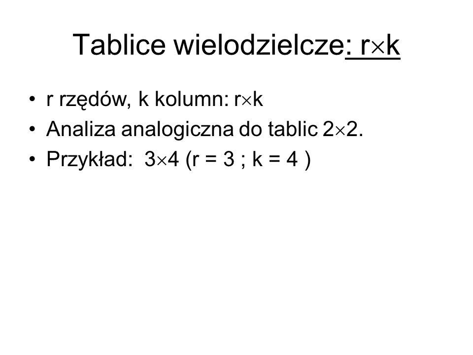 Tablice wielodzielcze: rk