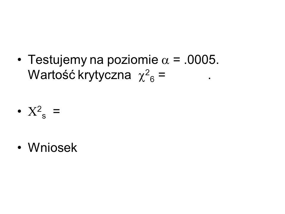 Testujemy na poziomie  = .0005. Wartość krytyczna 26 = .
