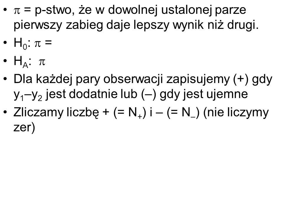  = p-stwo, że w dowolnej ustalonej parze pierwszy zabieg daje lepszy wynik niż drugi.