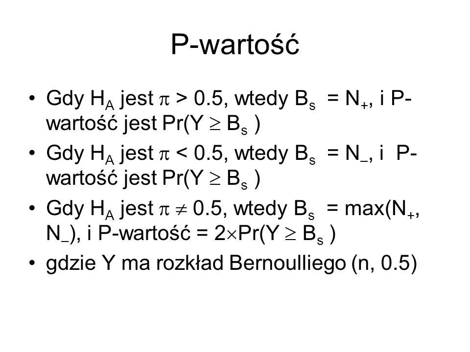 P-wartość Gdy HA jest  > 0.5, wtedy Bs = N+, i P-wartość jest Pr(Y  Bs ) Gdy HA jest  < 0.5, wtedy Bs = N–, i P-wartość jest Pr(Y  Bs )