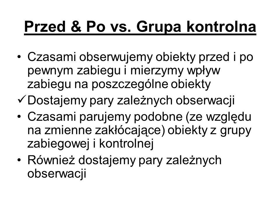 Przed & Po vs. Grupa kontrolna