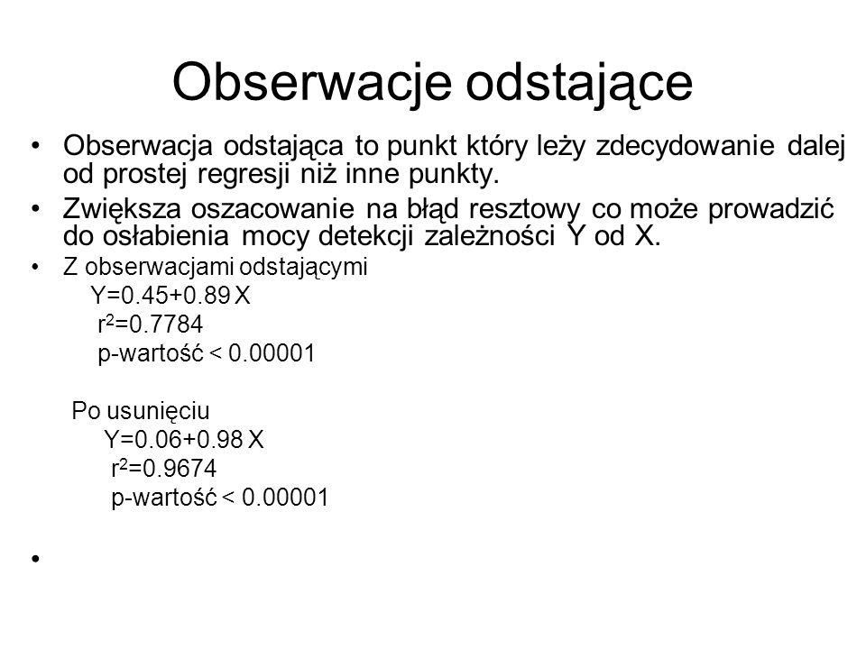 Obserwacje odstające Obserwacja odstająca to punkt który leży zdecydowanie dalej od prostej regresji niż inne punkty.