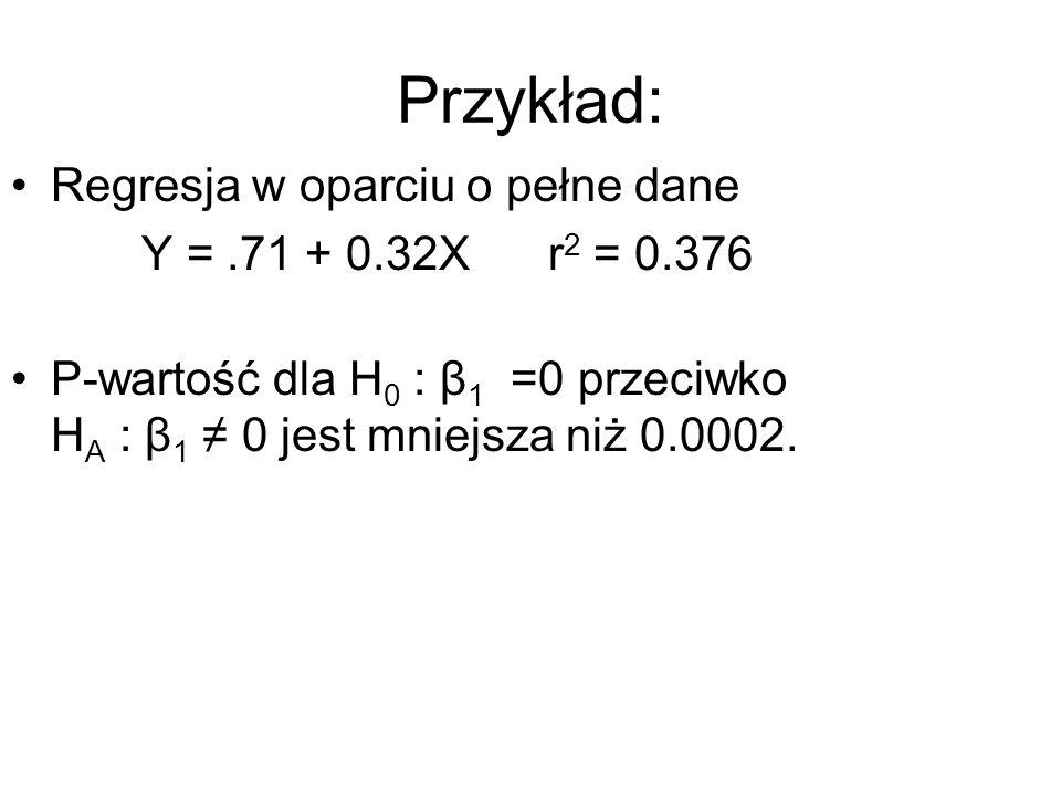 Przykład: Regresja w oparciu o pełne dane Y = .71 + 0.32X r2 = 0.376