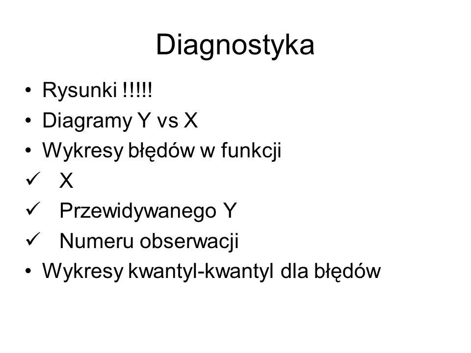 Diagnostyka Rysunki !!!!! Diagramy Y vs X Wykresy błędów w funkcji X