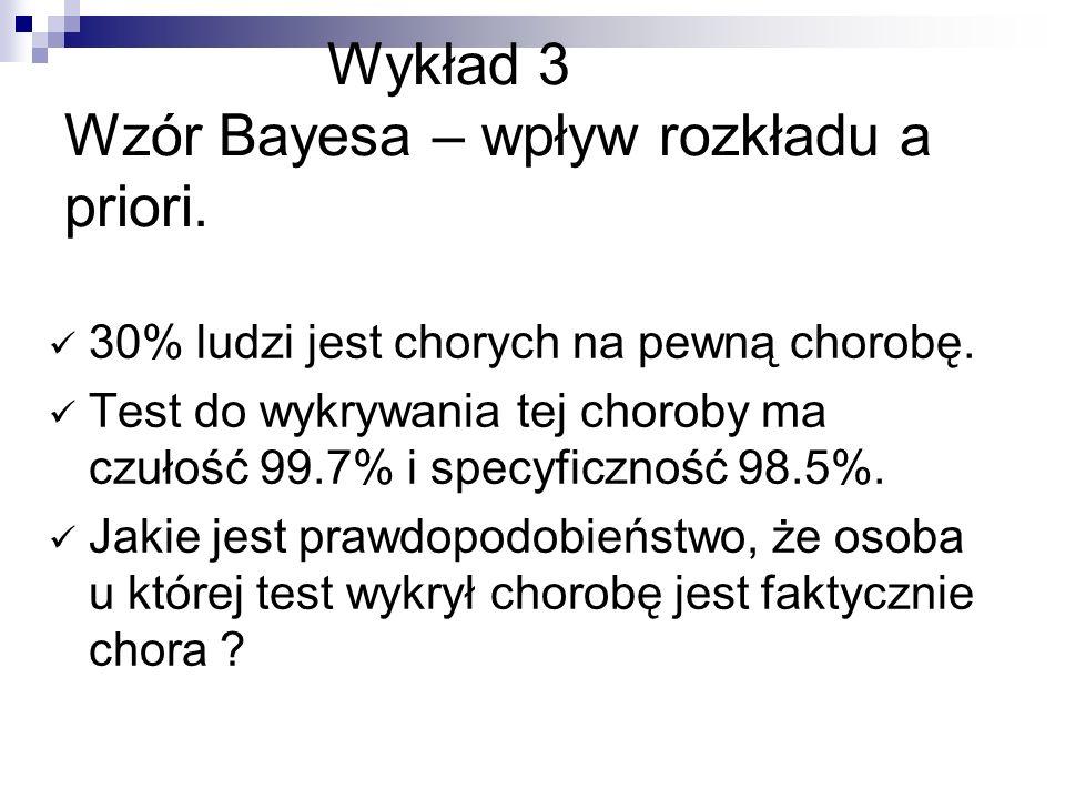 Wykład 3 Wzór Bayesa – wpływ rozkładu a priori.