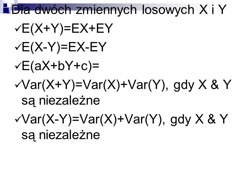 Dla dwóch zmiennych losowych X i Y