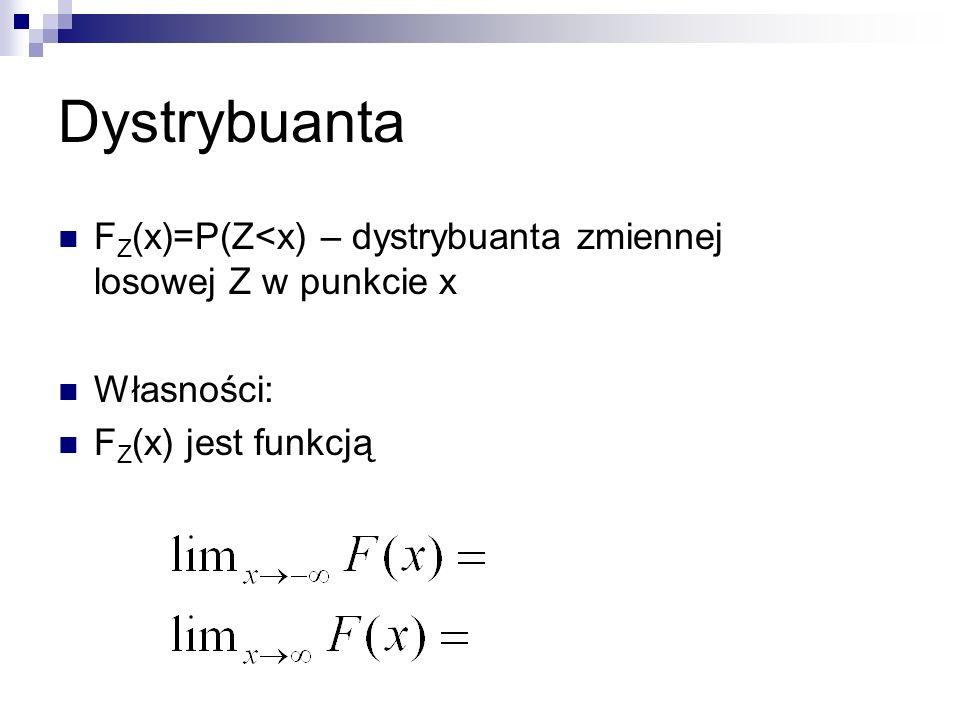 Dystrybuanta FZ(x)=P(Z<x) – dystrybuanta zmiennej losowej Z w punkcie x.