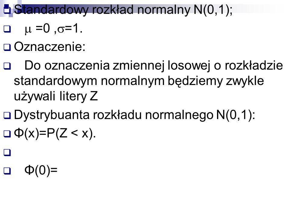 Standardowy rozkład normalny N(0,1);