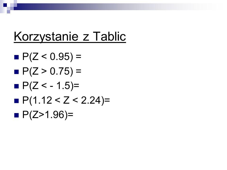 Korzystanie z Tablic P(Z < 0.95) = P(Z > 0.75) =